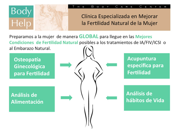 Infertilidad De Origen Desconocido Blog Body Help